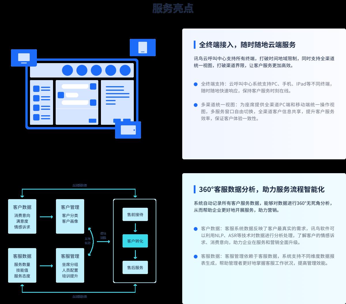 沪江网校,教育行业客服系统,智能客服系统,云呼叫中心.png