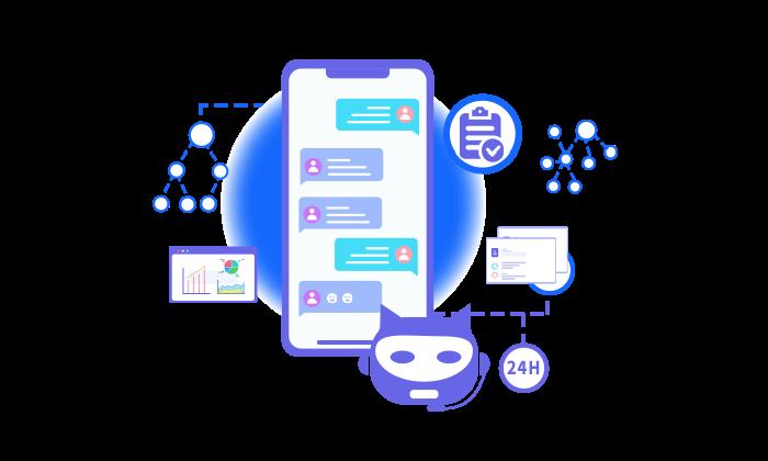 AI voice/text Chatbot